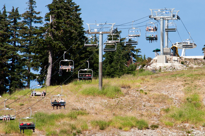 Skylift to the top of Grouse Mountain