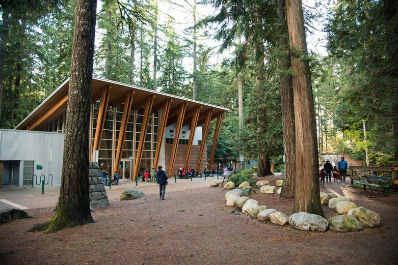 Lynn Canyon Park Entrance