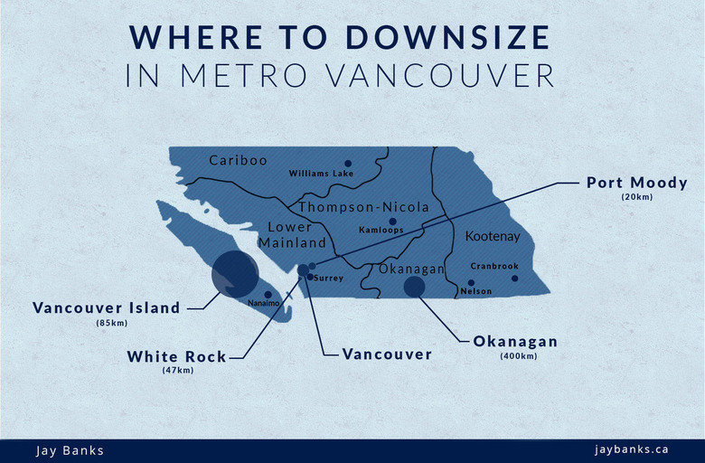 Where to Downsize in Vancouver