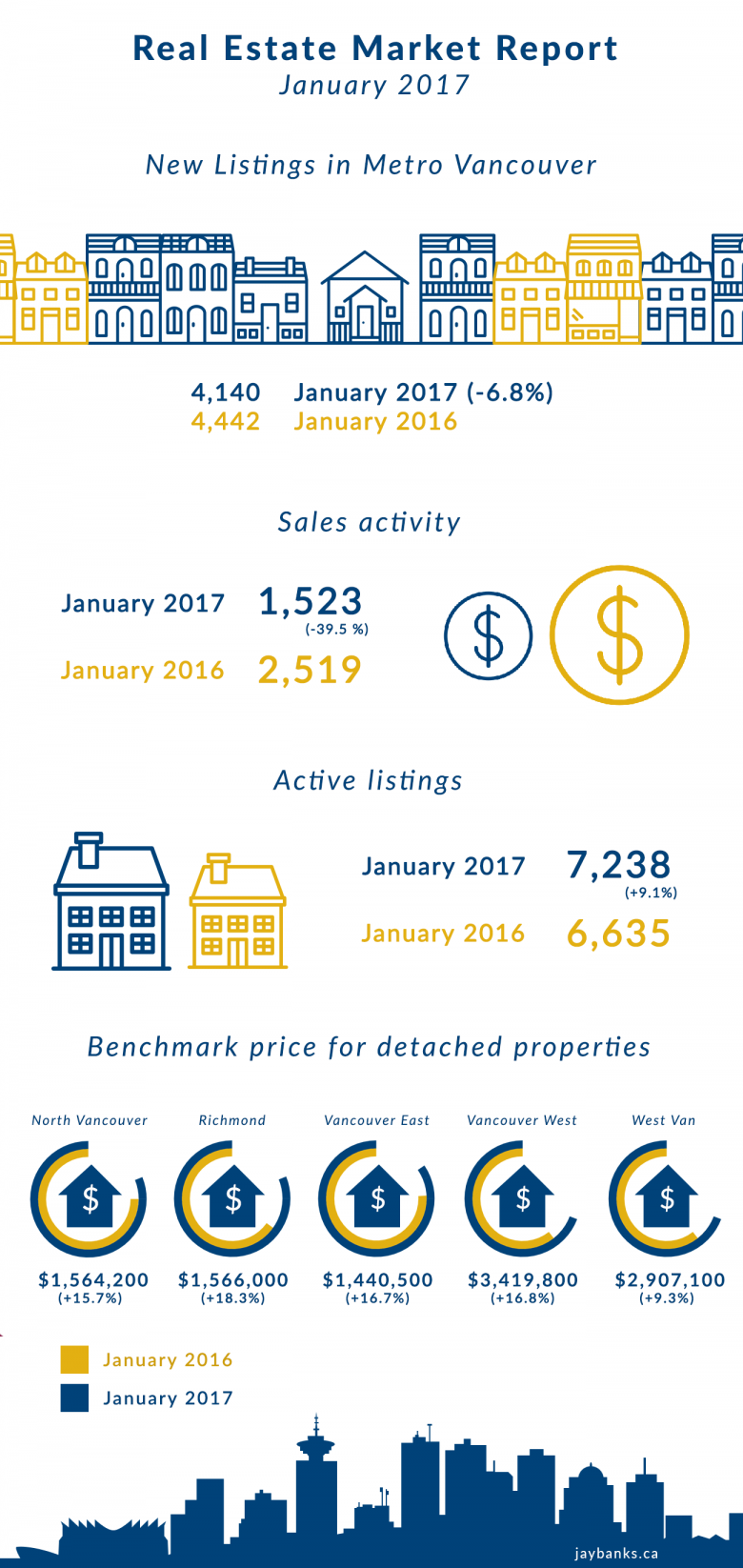 Market-Report-January-2017